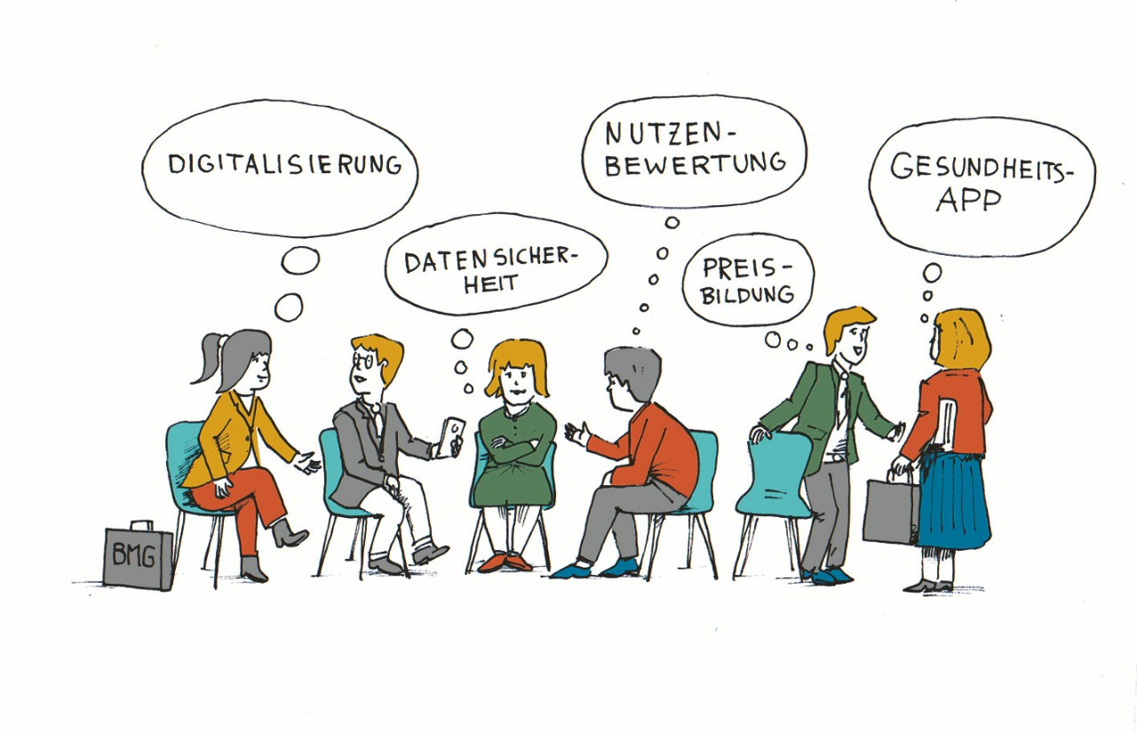 Illustration: Vom Pharmadialog zum E-Healthdialog